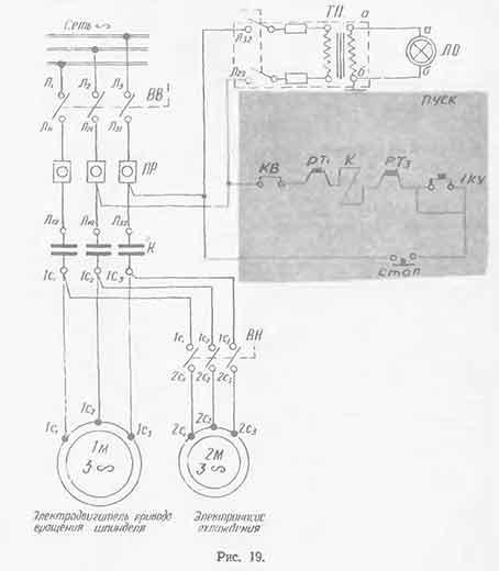 Универсальный фрезерный станок характеристики